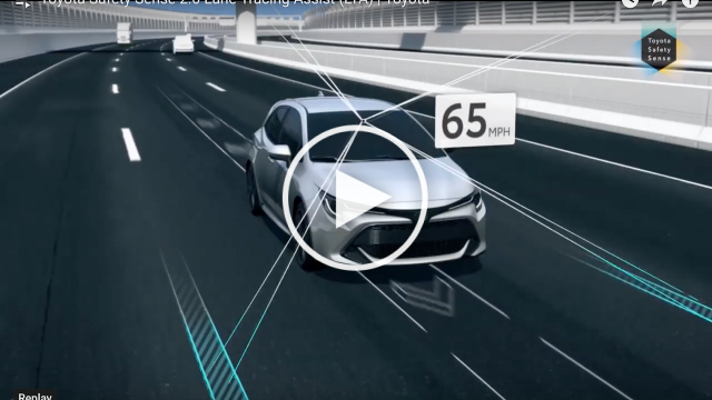 Lane Tracing Assist (Toyota Safety Sense 2.0)